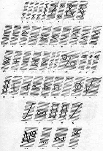 Шрифты чертежные гост 2 304 – 81
