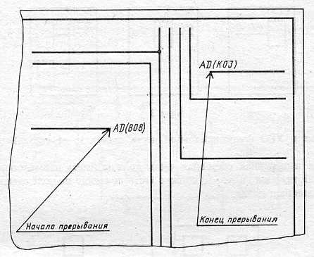 принципиальная электрические схема мыши